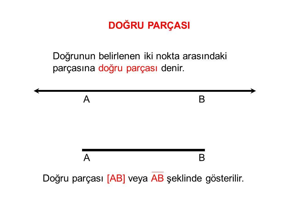 DOĞRU PARÇASI Doğrunun belirlenen iki nokta arasındaki parçasına doğru parçası denir. A. B. A. B.