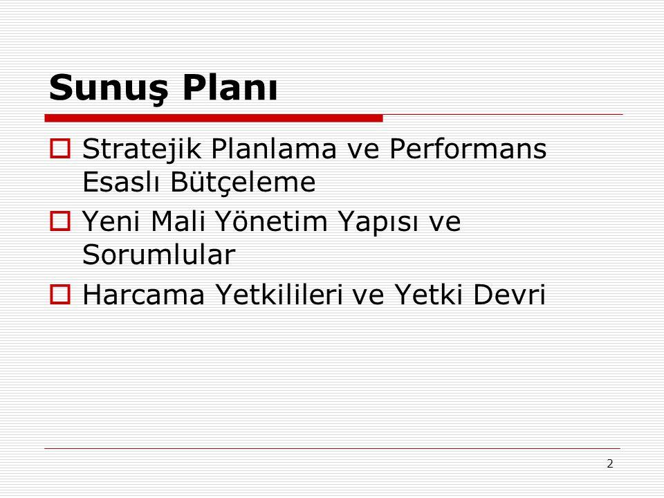Sunuş Planı Stratejik Planlama ve Performans Esaslı Bütçeleme