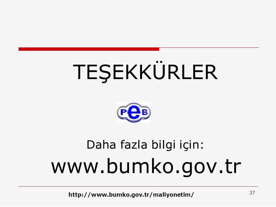 TEŞEKKÜRLER www.bumko.gov.tr Daha fazla bilgi için: