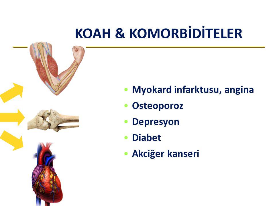KOAH & KOMORBİDİTELER Myokard infarktusu, angina Osteoporoz Depresyon