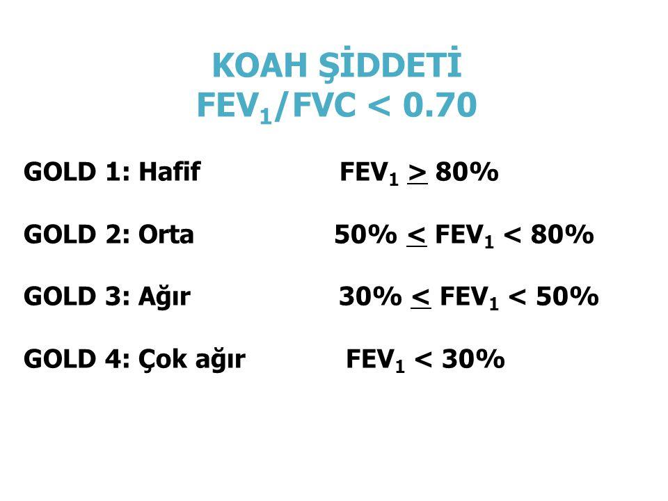 KOAH ŞİDDETİ FEV1/FVC < 0.70