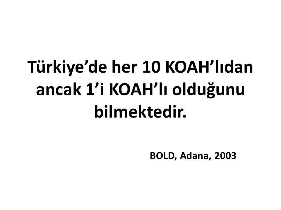 Türkiye'de her 10 KOAH'lıdan ancak 1'i KOAH'lı olduğunu bilmektedir