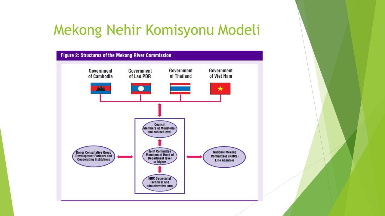 Mekong Nehir Komisyonu Modeli