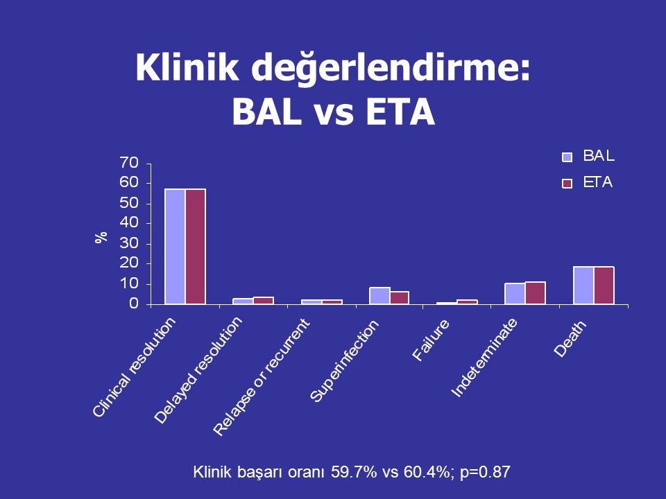 Klinik değerlendirme: BAL vs ETA