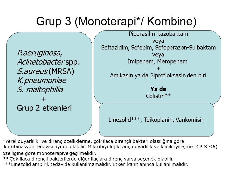 Grup 3 (Monoterapi*/ Kombine)