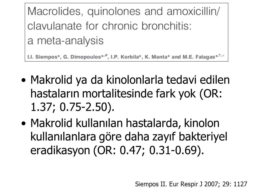 Makrolid ya da kinolonlarla tedavi edilen hastaların mortalitesinde fark yok (OR: 1.37; 0.75-2.50).