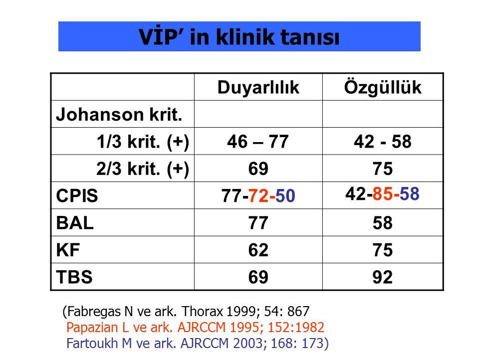 VİP' in klinik tanısı Duyarlılık Özgüllük Johanson krit. 1/3 krit. (+)