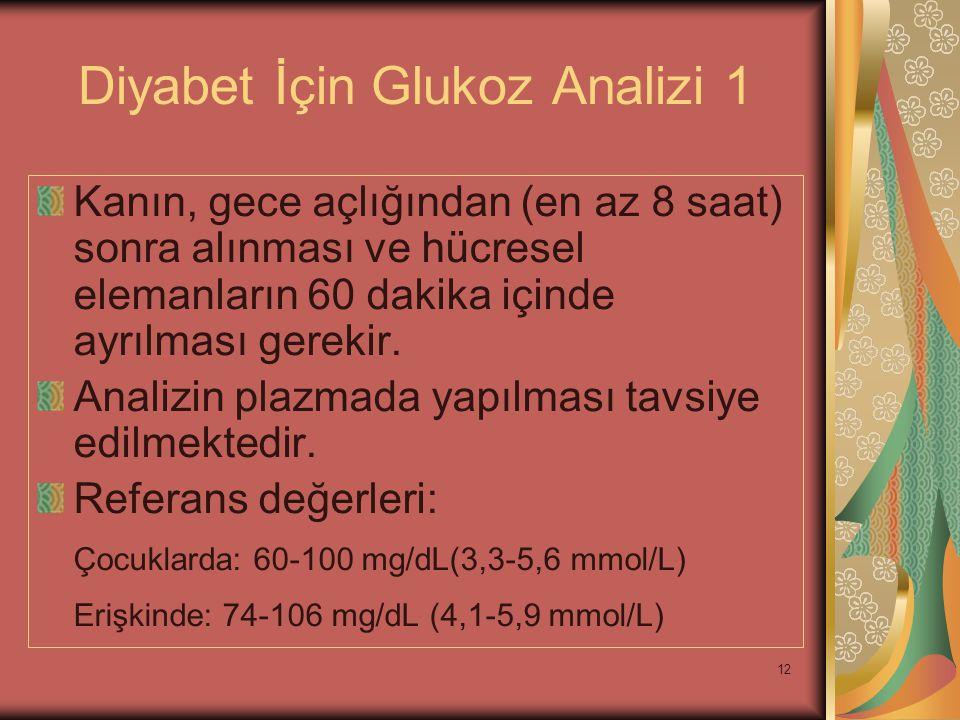 Diyabet İçin Glukoz Analizi 1