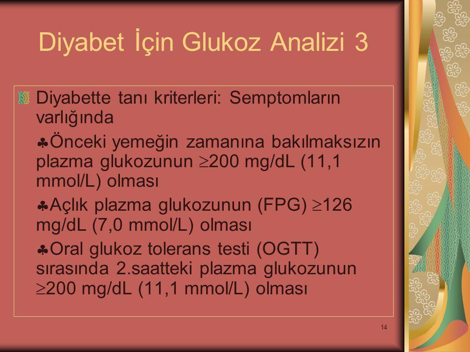 Diyabet İçin Glukoz Analizi 3