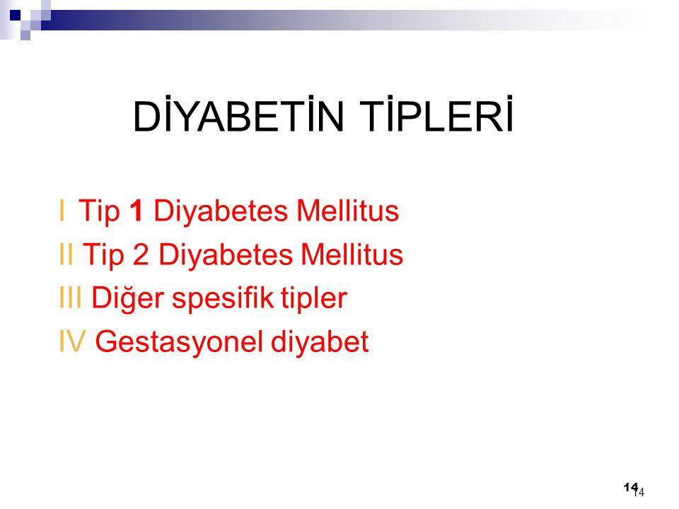 DİYABETİN TİPLERİ I Tip 1 Diyabetes Mellitus