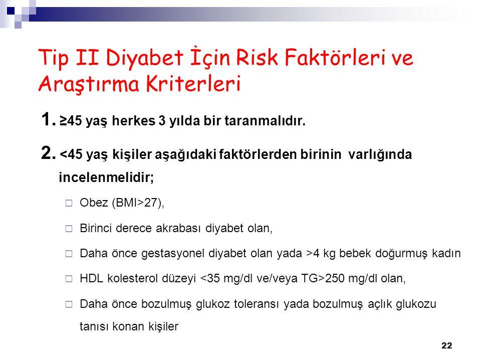 Tip II Diyabet İçin Risk Faktörleri ve Araştırma Kriterleri