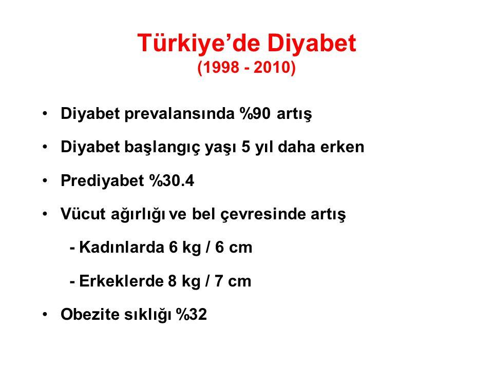 Türkiye'de Diyabet (1998 - 2010)