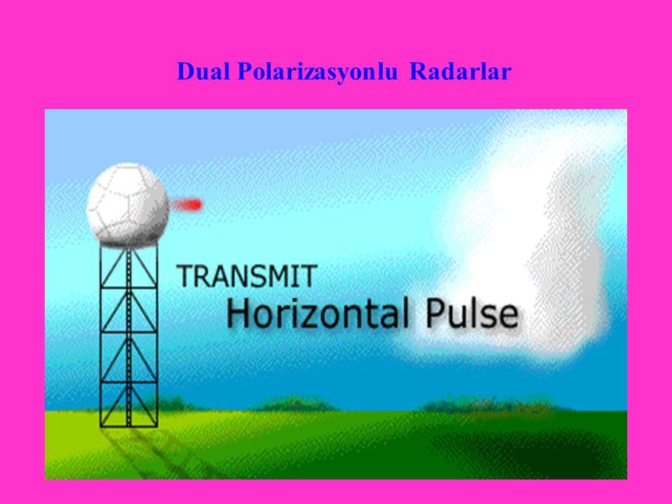 Dual Polarizasyonlu Radarlar