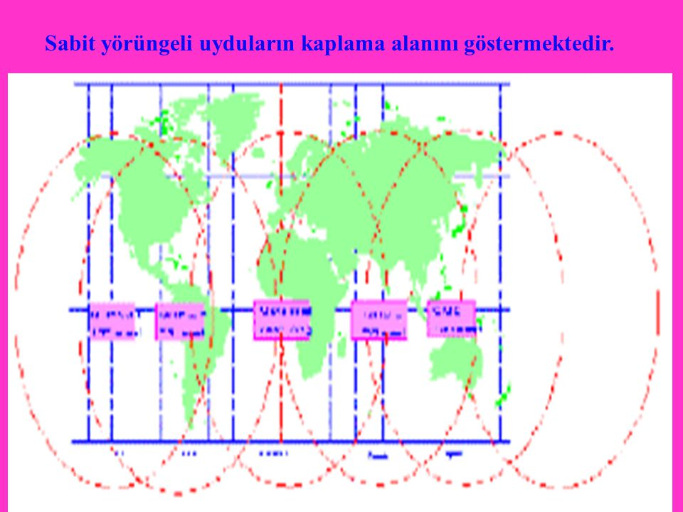 Sabit yörüngeli uyduların kaplama alanını göstermektedir.