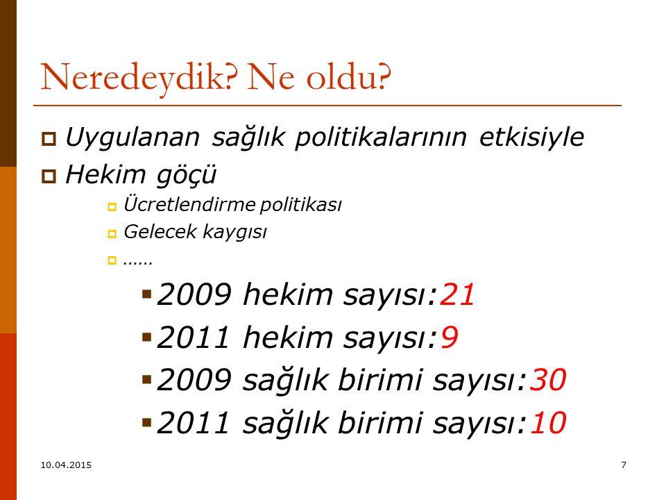 Neredeydik Ne oldu 2009 hekim sayısı:21 2011 hekim sayısı:9