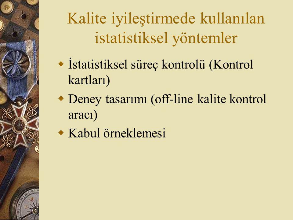 Kalite iyileştirmede kullanılan istatistiksel yöntemler