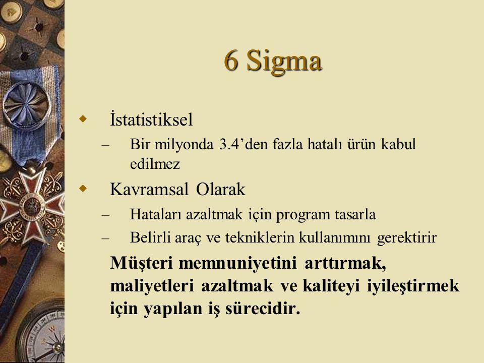 6 Sigma İstatistiksel Kavramsal Olarak