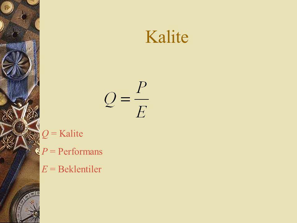 Kalite Q = Kalite P = Performans E = Beklentiler
