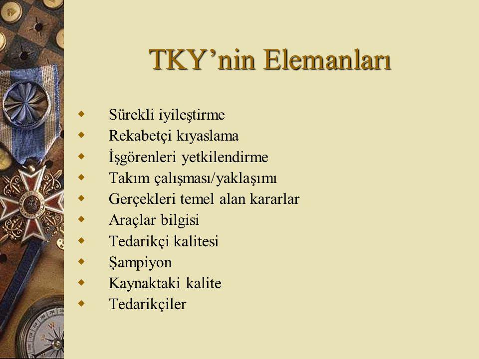 TKY'nin Elemanları Sürekli iyileştirme Rekabetçi kıyaslama
