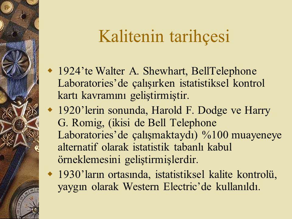 Kalitenin tarihçesi 1924'te Walter A. Shewhart, BellTelephone Laboratories'de çalışırken istatistiksel kontrol kartı kavramını geliştirmiştir.