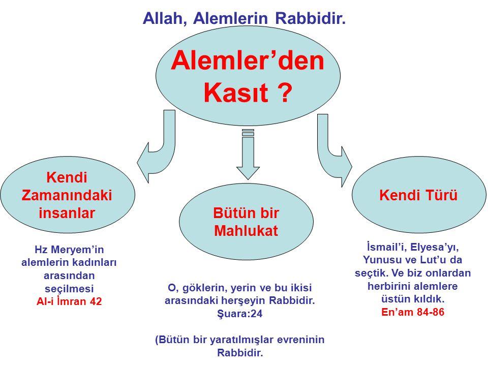 Alemler'den Kasıt Allah, Alemlerin Rabbidir. Kendi Zamanındaki