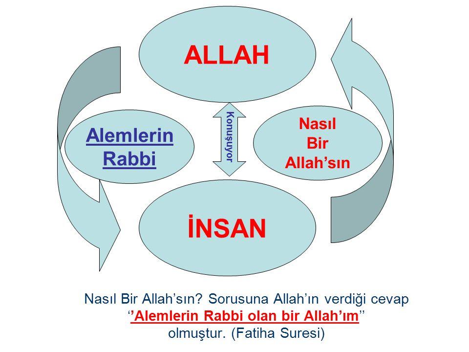 ALLAH İNSAN Alemlerin Rabbi Nasıl Bir Allah'sın
