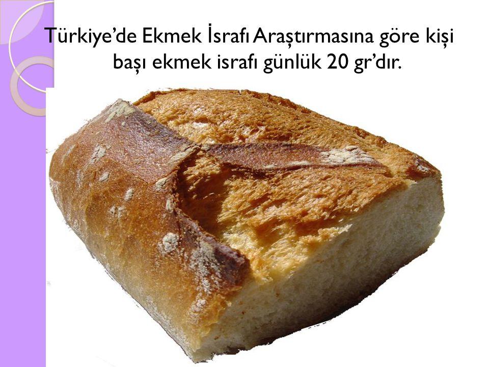 Türkiye'de Ekmek İsrafı Araştırmasına göre kişi başı ekmek israfı günlük 20 gr'dır.
