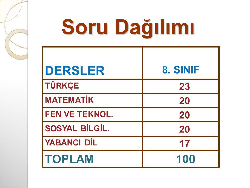Soru Dağılımı DERSLER TOPLAM 100 8. SINIF 23 20 17 TÜRKÇE MATEMATİK