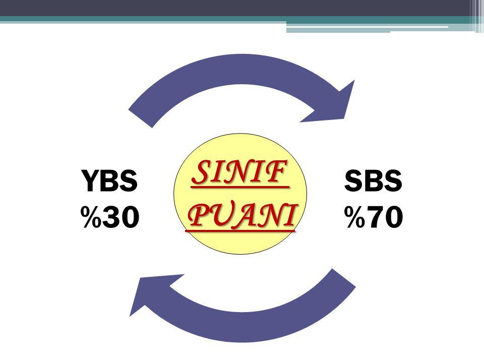 SBS %70 YBS %30 SINIF PUANI