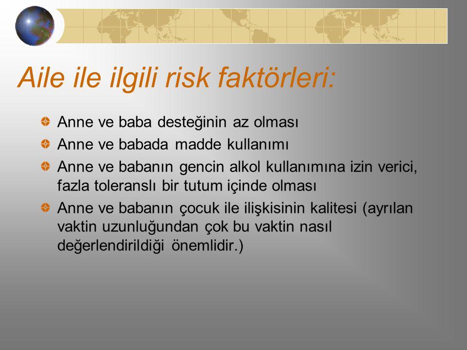 Aile ile ilgili risk faktörleri: