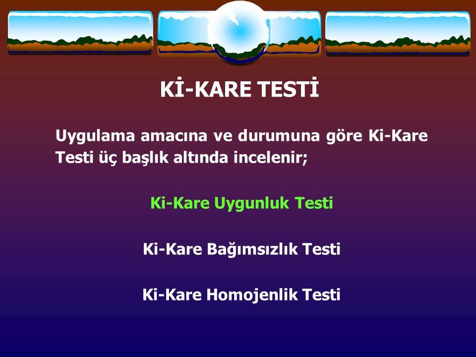 Kİ-KARE TESTİ Uygulama amacına ve durumuna göre Ki-Kare Testi üç başlık altında incelenir; Ki-Kare Uygunluk Testi.