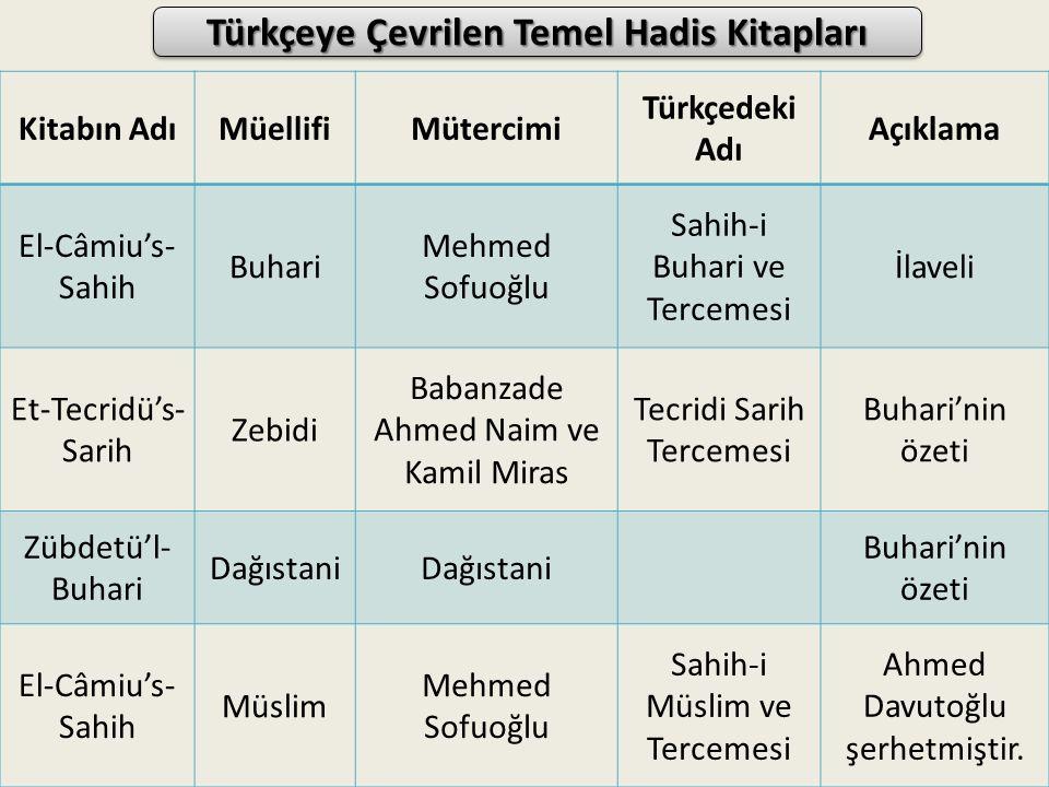 Türkçeye Çevrilen Temel Hadis Kitapları
