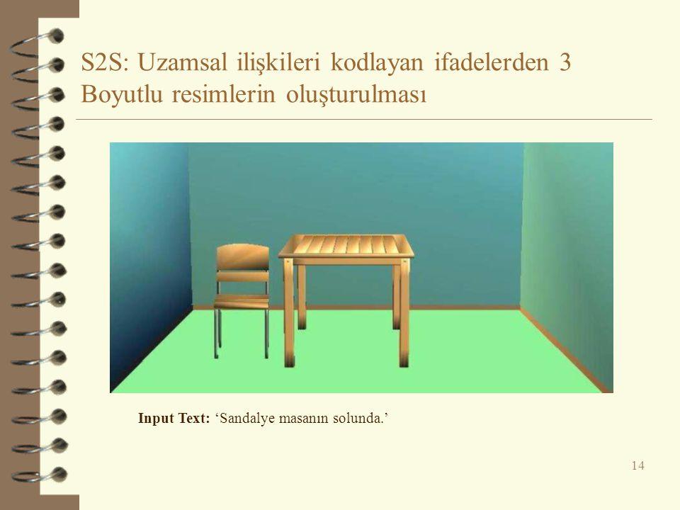 S2S: Uzamsal ilişkileri kodlayan ifadelerden 3 Boyutlu resimlerin oluşturulması
