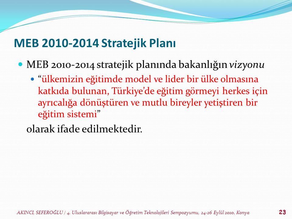 MEB 2010-2014 Stratejik Planı MEB 2010-2014 stratejik planında bakanlığın vizyonu.