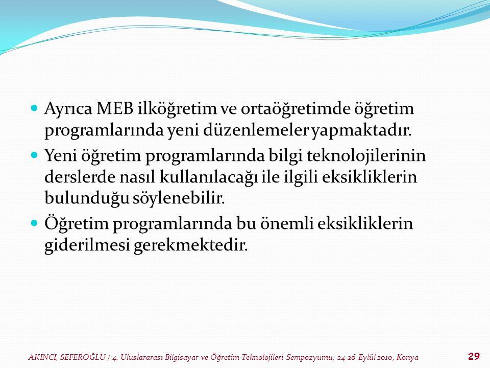 Ayrıca MEB ilköğretim ve ortaöğretimde öğretim programlarında yeni düzenlemeler yapmaktadır.