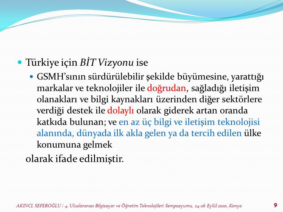 Türkiye için BİT Vizyonu ise