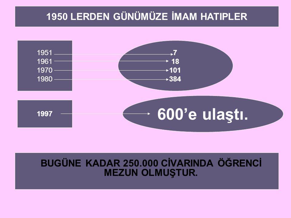 600'e ulaştı. 1950 LERDEN GÜNÜMÜZE İMAM HATIPLER