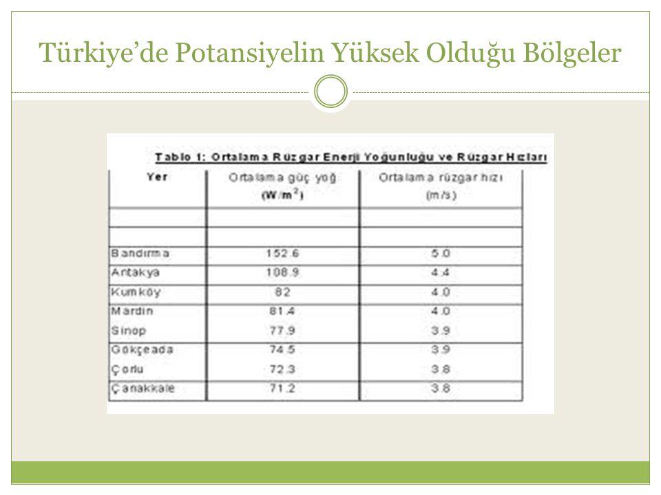 Türkiye'de Potansiyelin Yüksek Olduğu Bölgeler