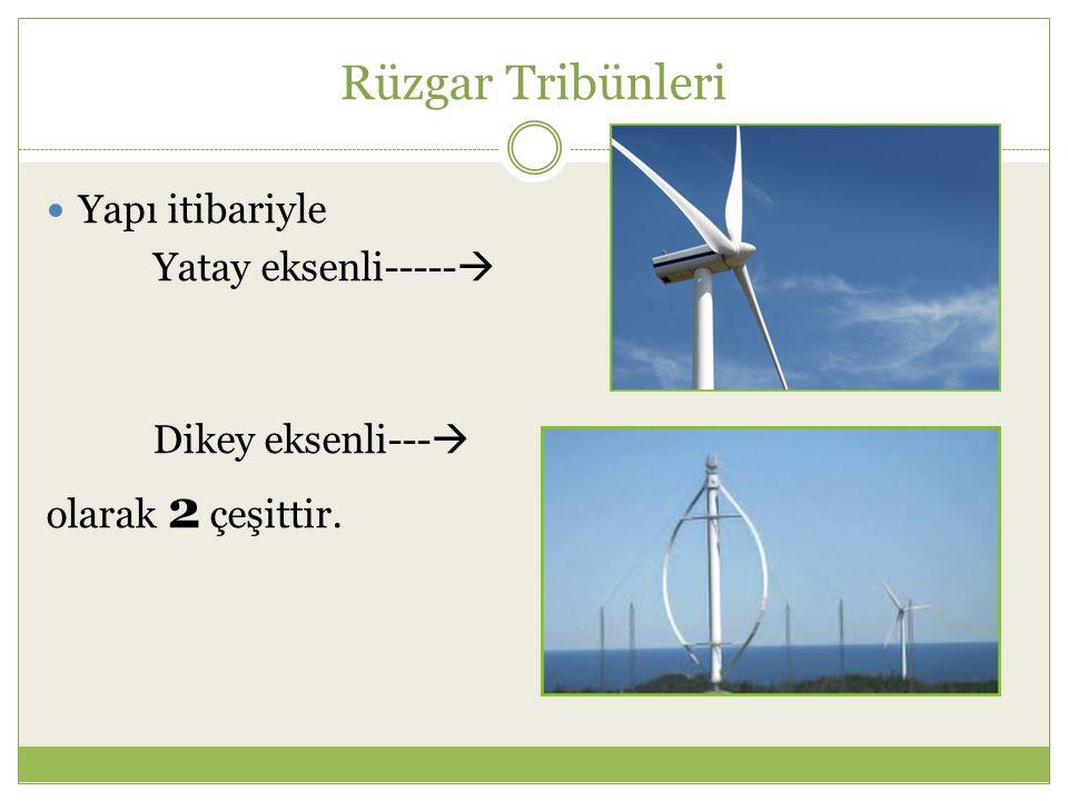 Rüzgar Tribünleri Yapı itibariyle Yatay eksenli-----