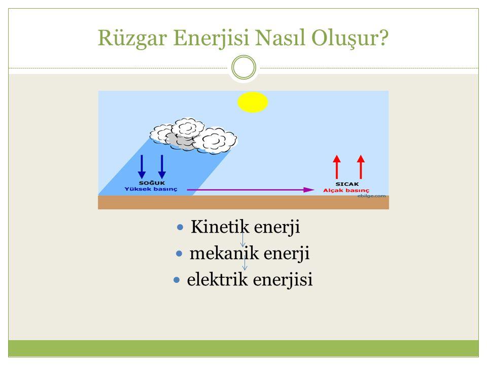 Rüzgar Enerjisi Nasıl Oluşur