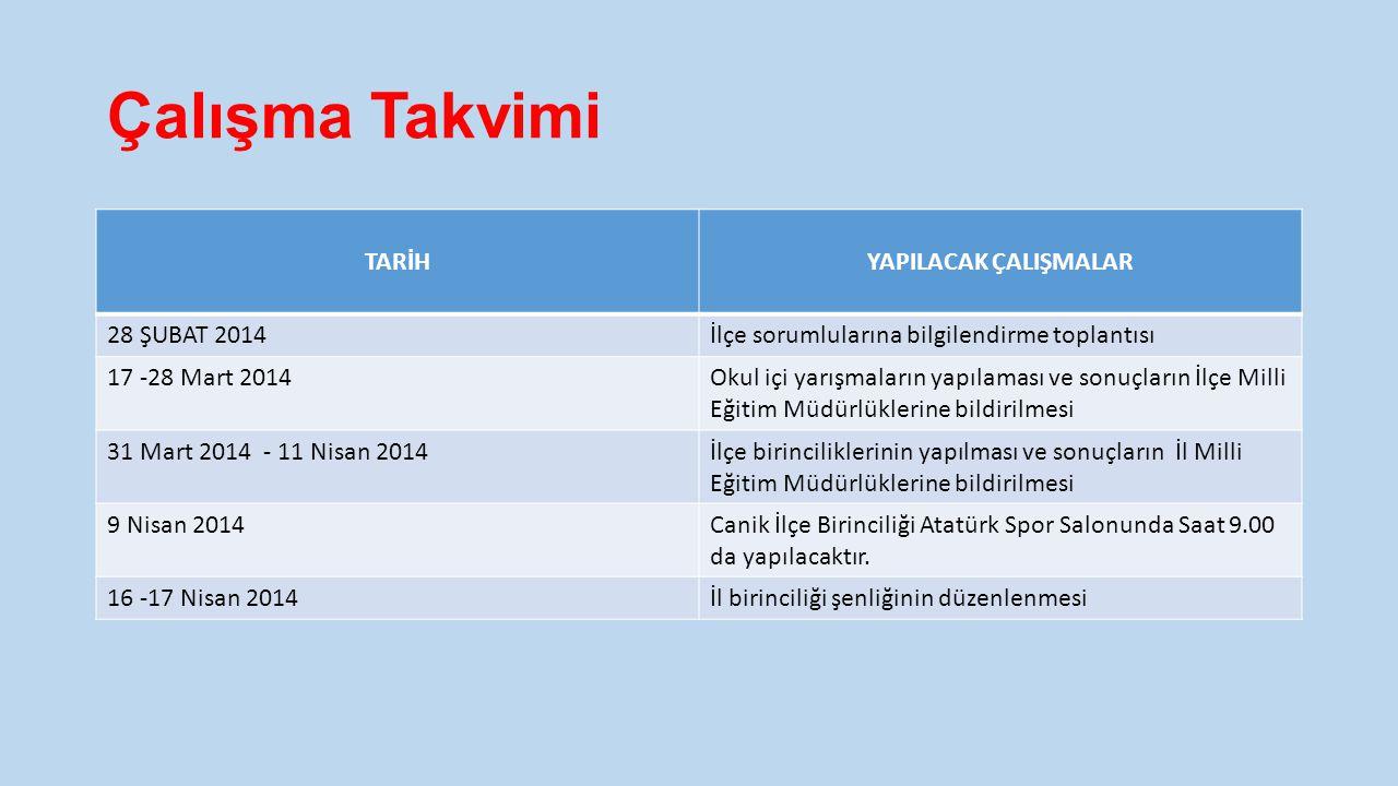 Çalışma Takvimi TARİH YAPILACAK ÇALIŞMALAR 28 ŞUBAT 2014