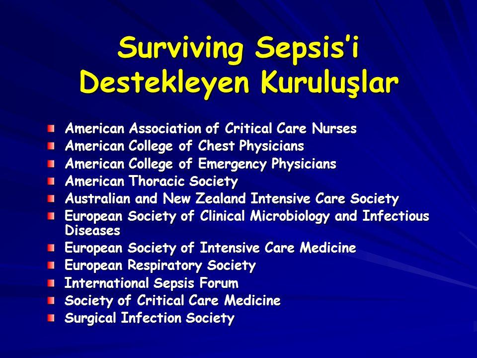 Surviving Sepsis'i Destekleyen Kuruluşlar