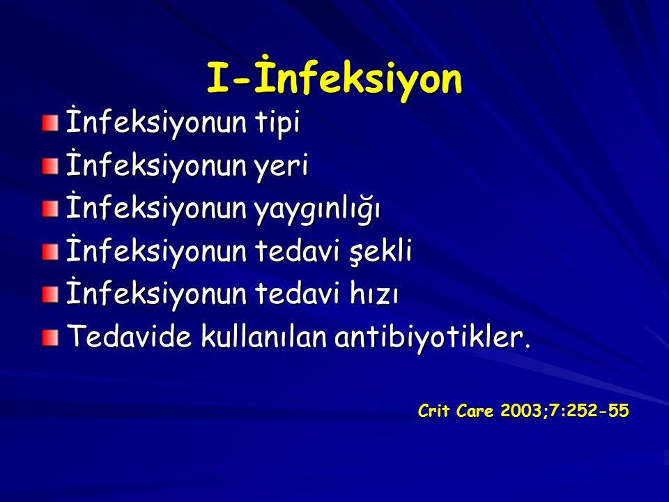 I-İnfeksiyon İnfeksiyonun tipi İnfeksiyonun yeri