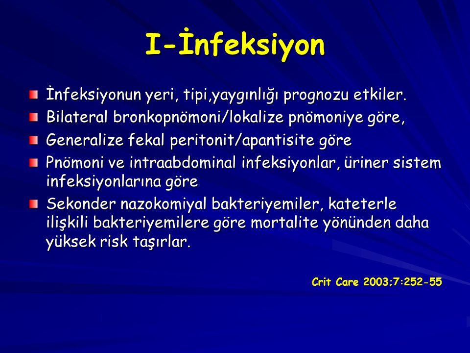 I-İnfeksiyon İnfeksiyonun yeri, tipi,yaygınlığı prognozu etkiler.