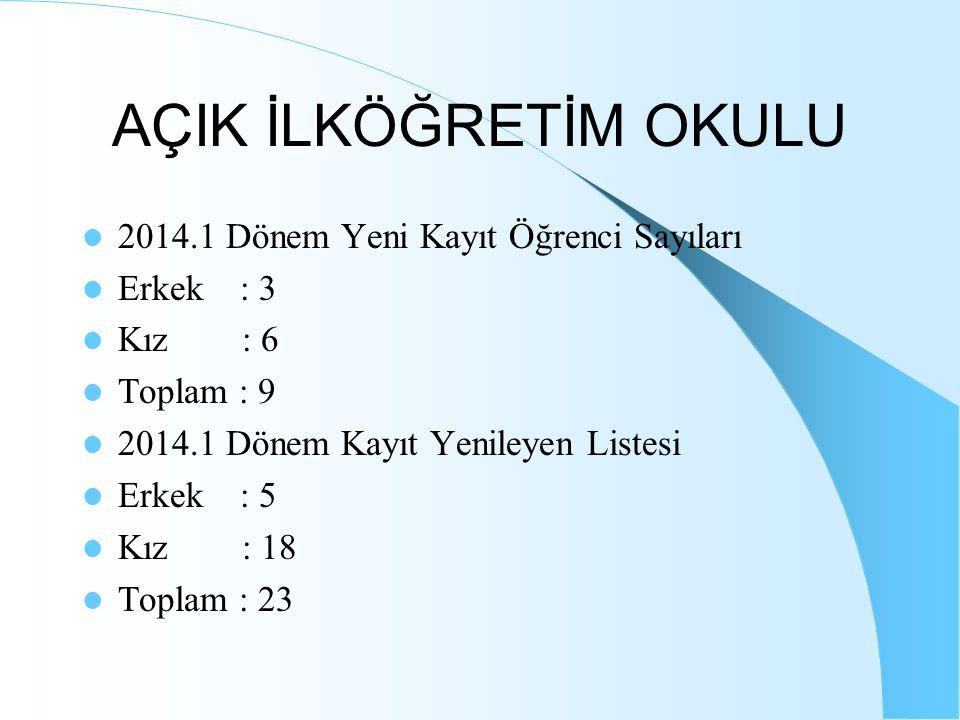 AÇIK İLKÖĞRETİM OKULU 2014.1 Dönem Yeni Kayıt Öğrenci Sayıları