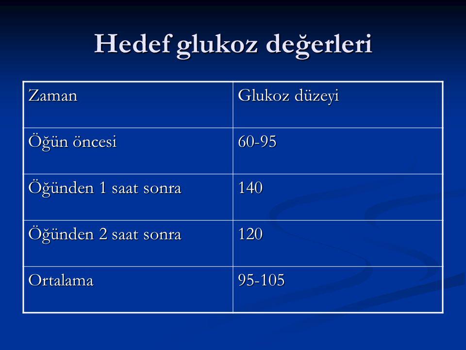 Hedef glukoz değerleri