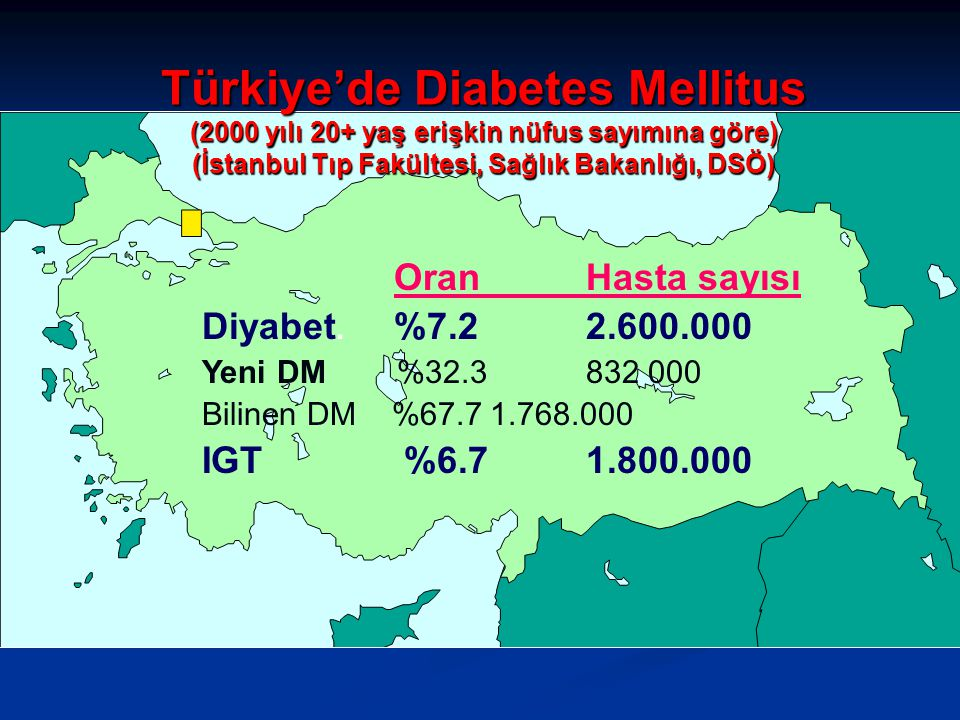 (İstanbul Tıp Fakültesi, Sağlık Bakanlığı, DSÖ)