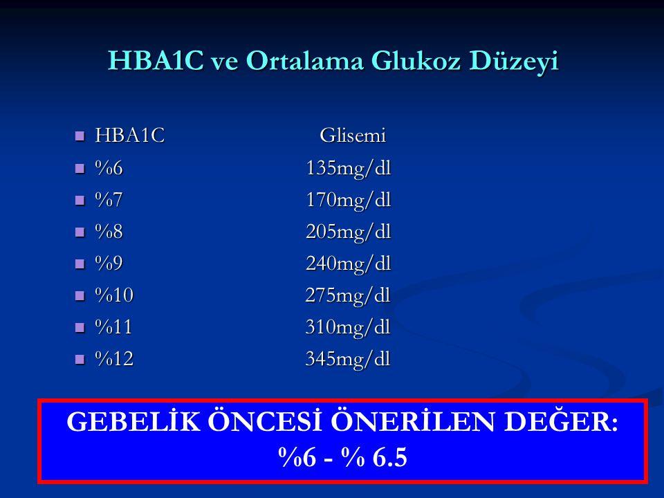 HBA1C ve Ortalama Glukoz Düzeyi