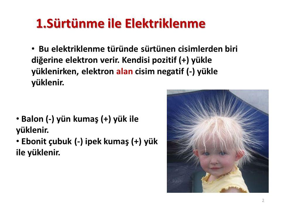 1.Sürtünme ile Elektriklenme