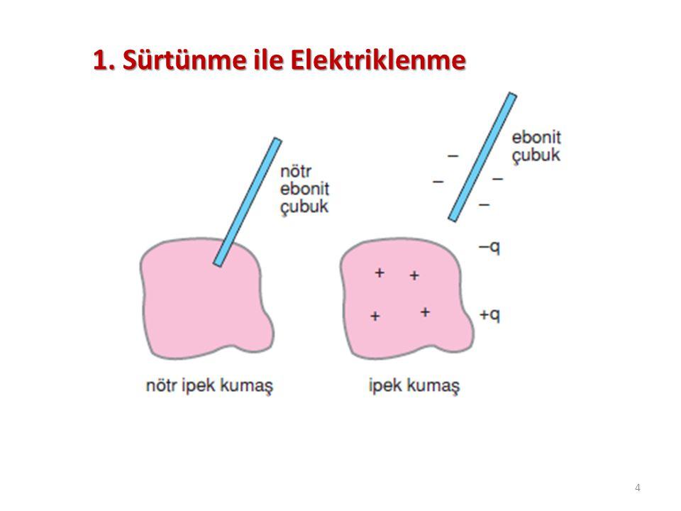 1. Sürtünme ile Elektriklenme